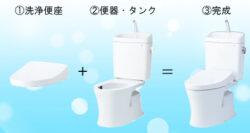トイレの種類 \ part1/【広島市 安佐南区 安佐北区】